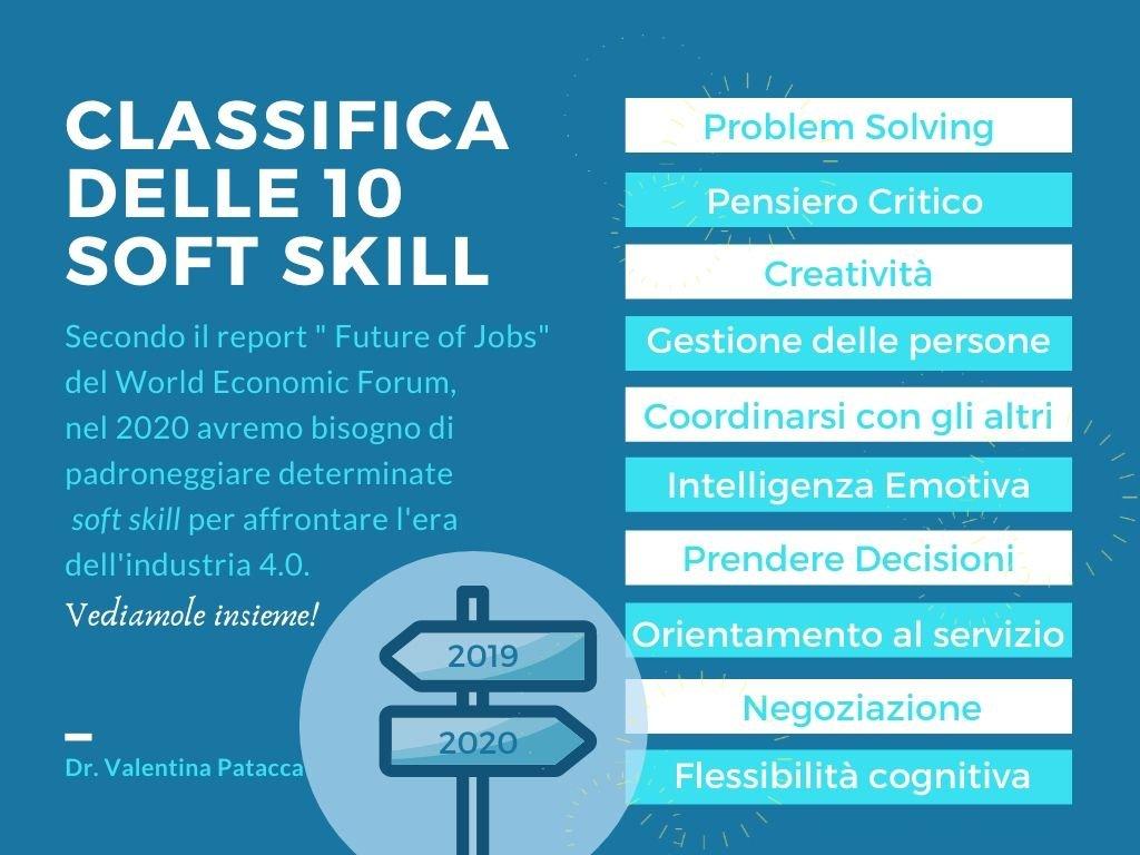 Introduzione alle Soft Skill del 2020